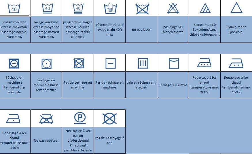symbole international pour entretien textiles recherche