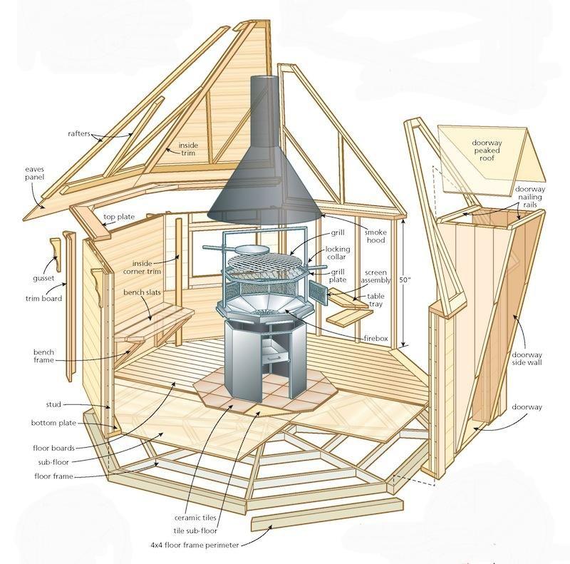bildergebnis f r grillikota blueprints zuk nftige projekte. Black Bedroom Furniture Sets. Home Design Ideas