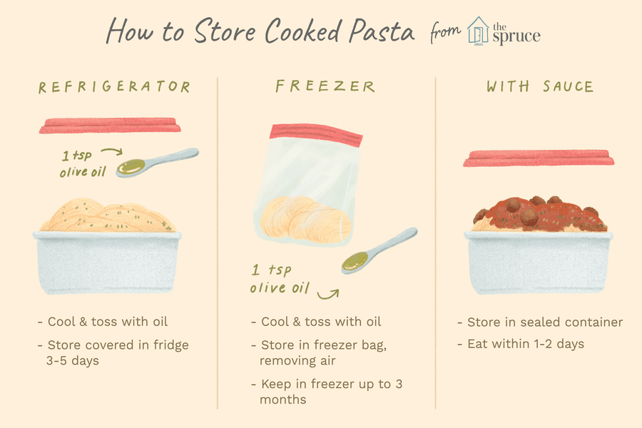 follow these tips to store leftover cooked pasta in 2020