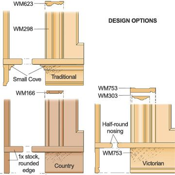Interior Window Trim Design Options For The Home