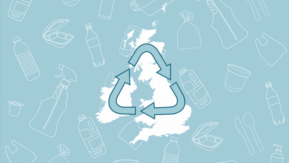 Why plastic recycling is so confusing Recycling, What