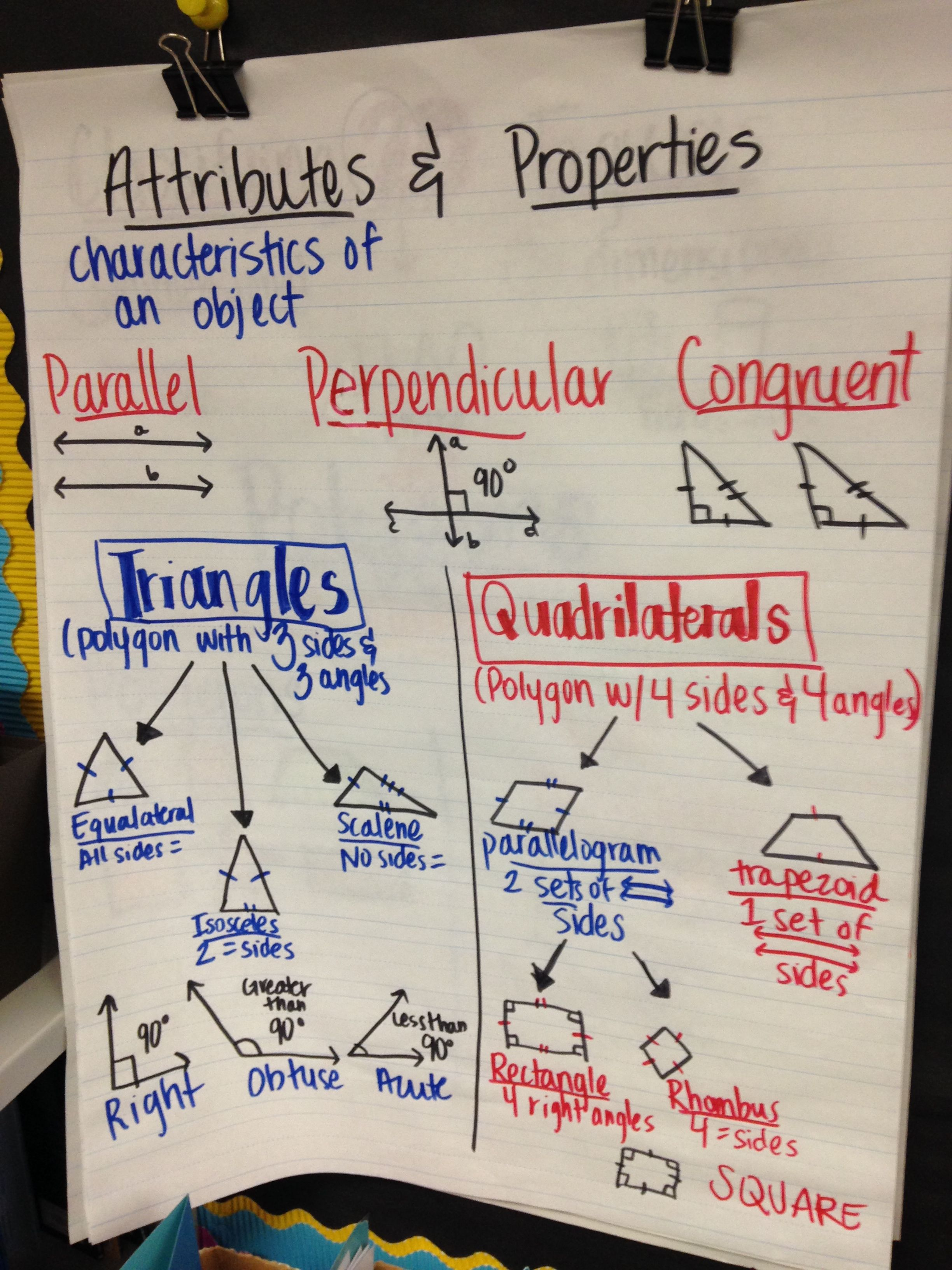 Fractions Adding And Subtracting Fractions With Unlike