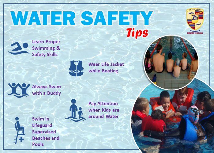 Basic Water Safety Skills Are Essential For Everyone Irrespective Of Age Groups To Prevent Aquatic Accident Swimming Classes Competitive Swimming Swim Training