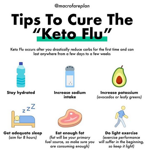 side effects of starting the keto diet