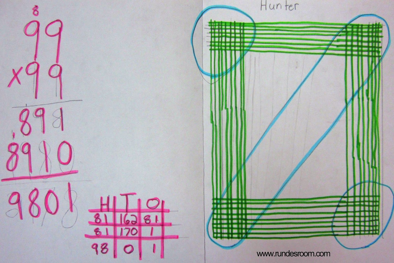 Multiplication Is Cool Or So My Students Told Me
