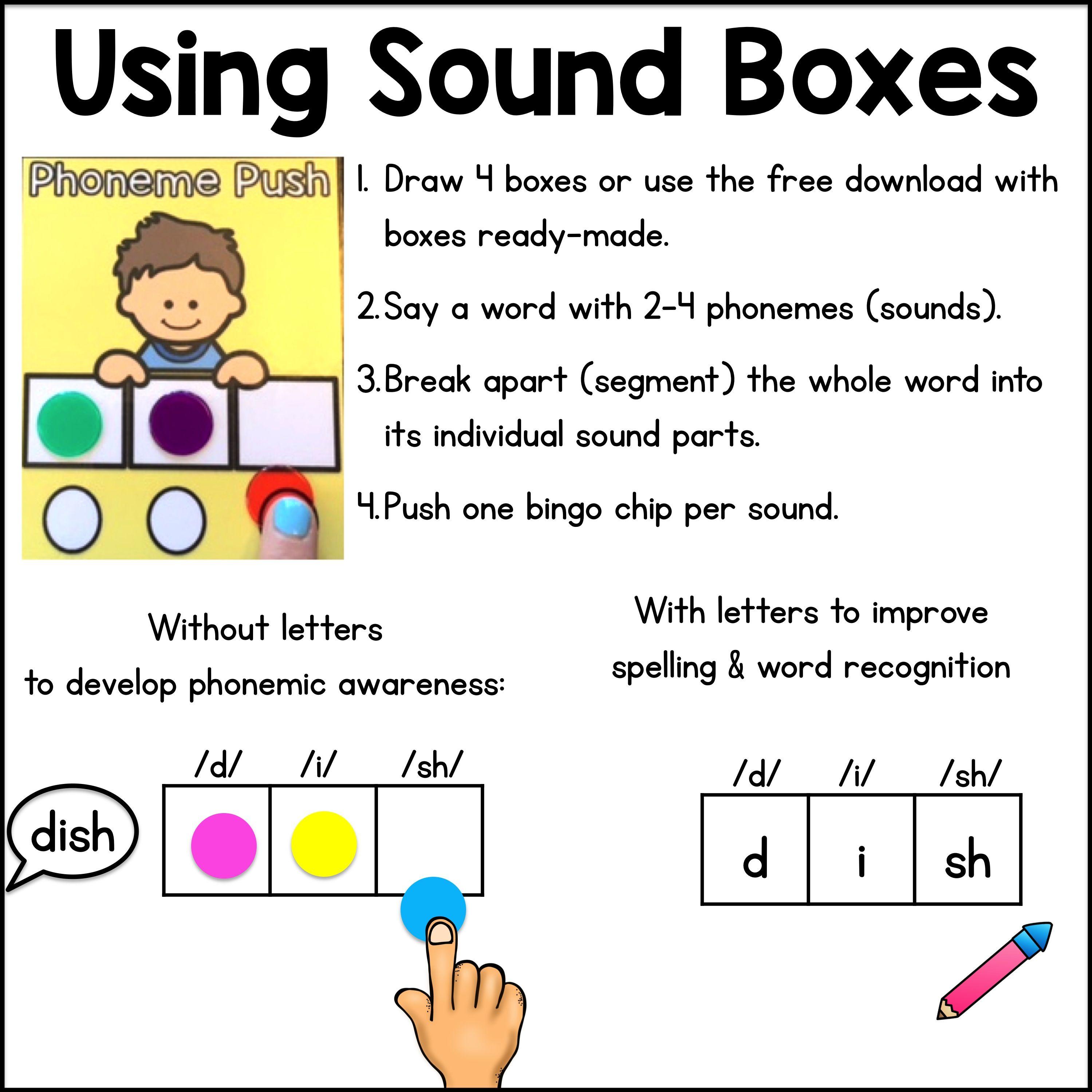Sound Boxes A K A Elkonin Boxes
