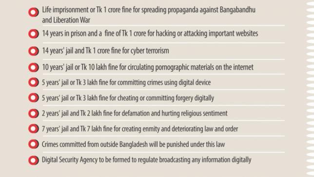 Draft digital security act gets green light aloadofball Choice Image