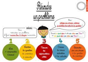 Cm Problemes Les Lecons Laclassebleue Problemes Mathematiques Probleme Cm1 Prof De Maths