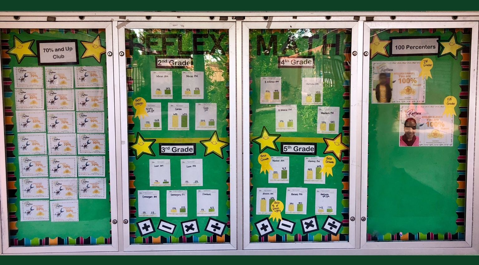 Reflex Math Bulletin Board Math Bulletin Boards Math Fact
