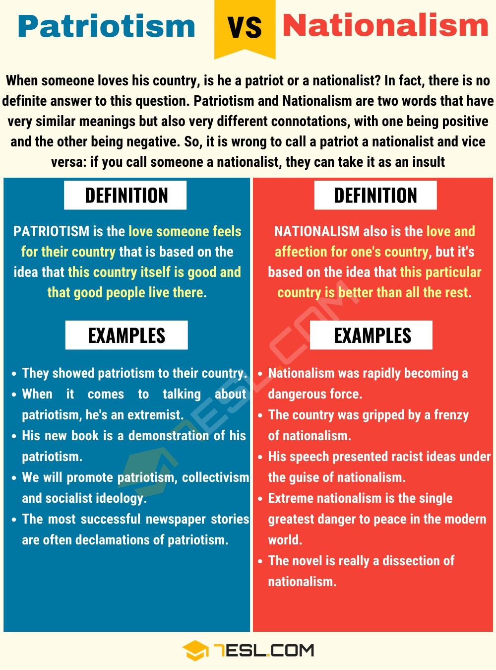 21 Patriotism میهن پرستی Ideas In 2021 Socialist Ideology Collectivism Mother Language Day