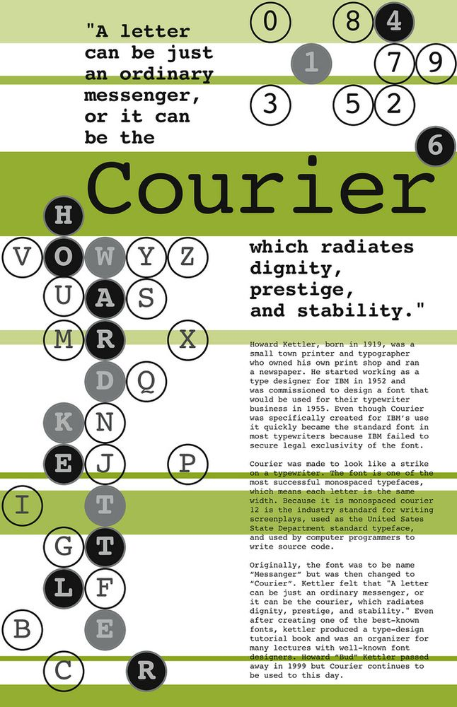 Courier  Type Specimen Poster I Like How The Letters Are Placed