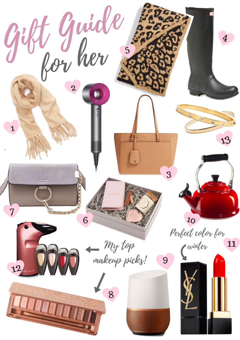 Holiday Gift Guide For Her! By Prada \u0026 Pearls Fashion Blog