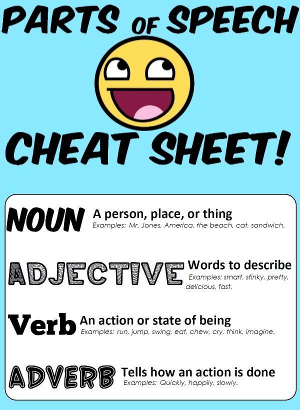 Parts Of Speech Cheat Sheet Freebie Parts Of Speech Grammar Reference Speech