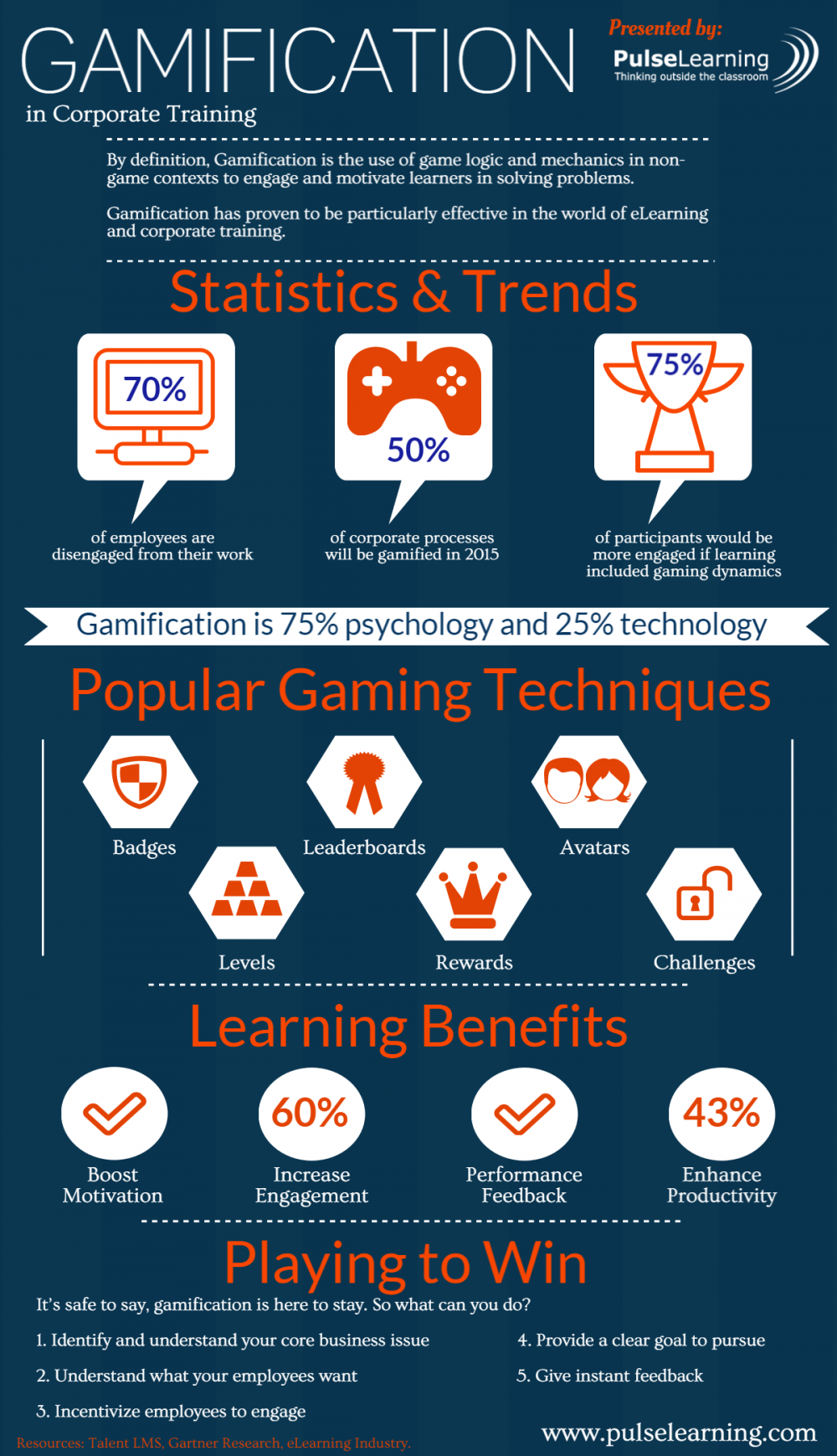 Educational infographic : Games Make Learning Fun ...