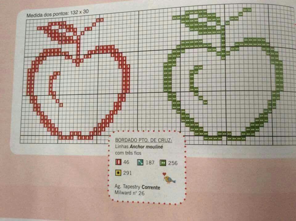 Pin von Luciano Soares auf gráficos para panos de prato | Pinterest ...