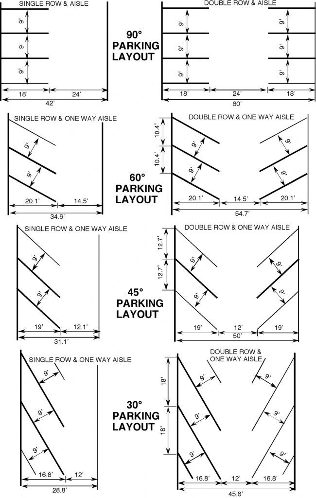 Typical Parking Stall Layouts Parking Lot Design  requirements vary by  jurisdiction. Parking Garage Layout Dimensions Fascinating Concept Bathroom