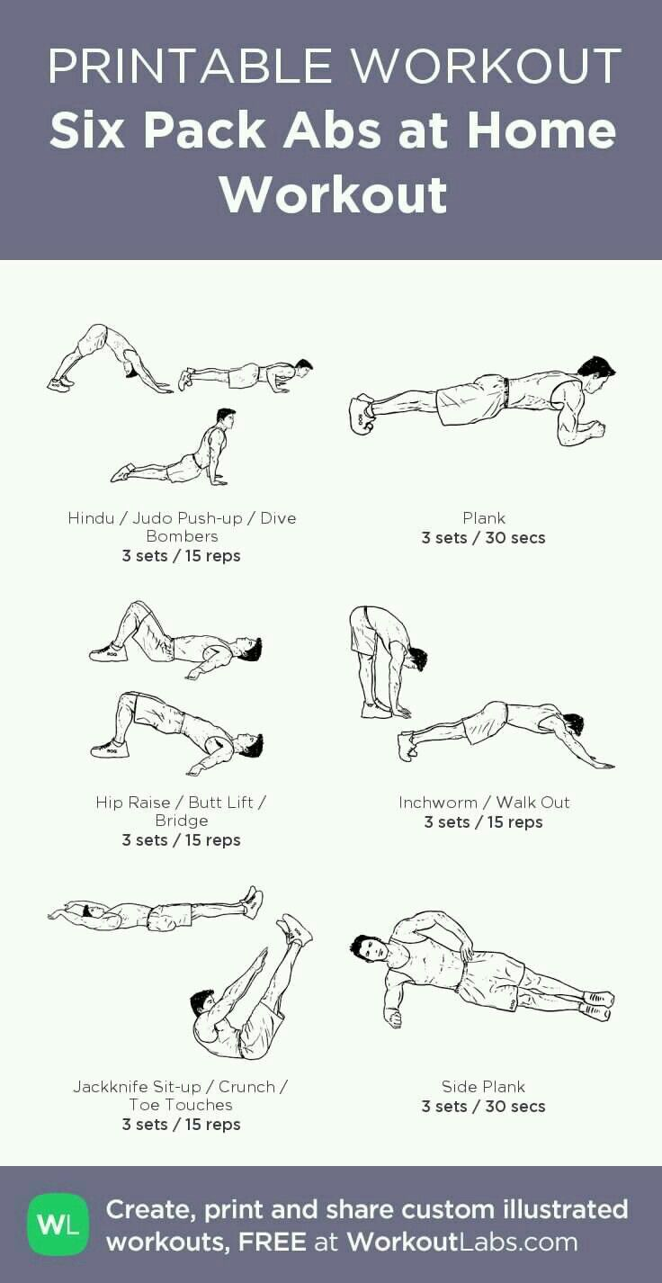 Pin By Osama Khan On Workout At Home Workouts Abs Workout Six Pack Abs