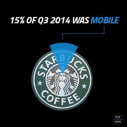Starbucks' (SBUX) CEO Howard Schultz Discusses Q3 2014