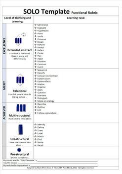 SOLO Taxonomy Template for lesson/unit plans | School Stuff ...