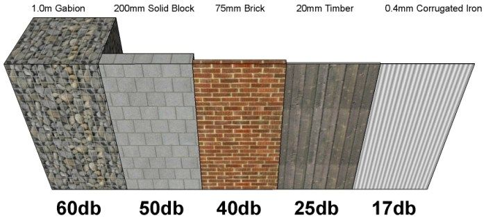 1000+ images about Sound Proofing on Pinterest   Cork sheet ...