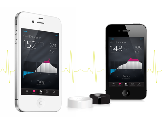 Online heart rate monitoring system Wearable technology