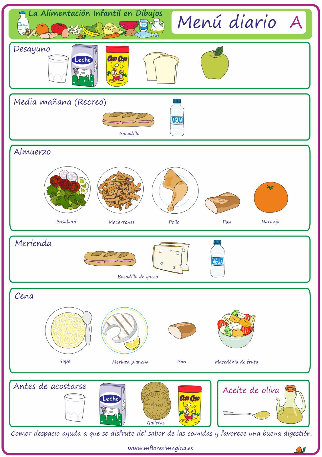 Menú Diario En Dibujos A Comer Restaurante