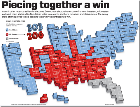 2012 Electoral Map - what the US really looks like based on ...