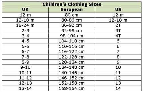 Shop Abroad With These Clothing Size Conversion Charts Baby Clothes Sizes Size Chart For Kids Baby Clothes Size Chart