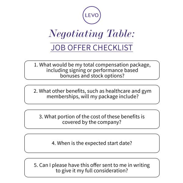 negotiating table 5 questions you need to ask when negotiating a job offer job offer job