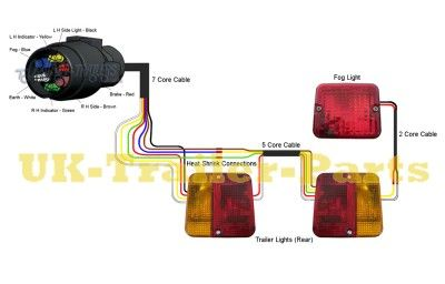 Wiring diagram for towing lights Trailer wiring