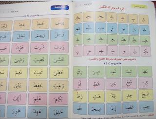 أسهل طريقة لتعليم إبنك القراءة والكتابة تجربتى مع أبنى بالتفصيل والصور Arabic Kids Islam For Kids Learning Arabic