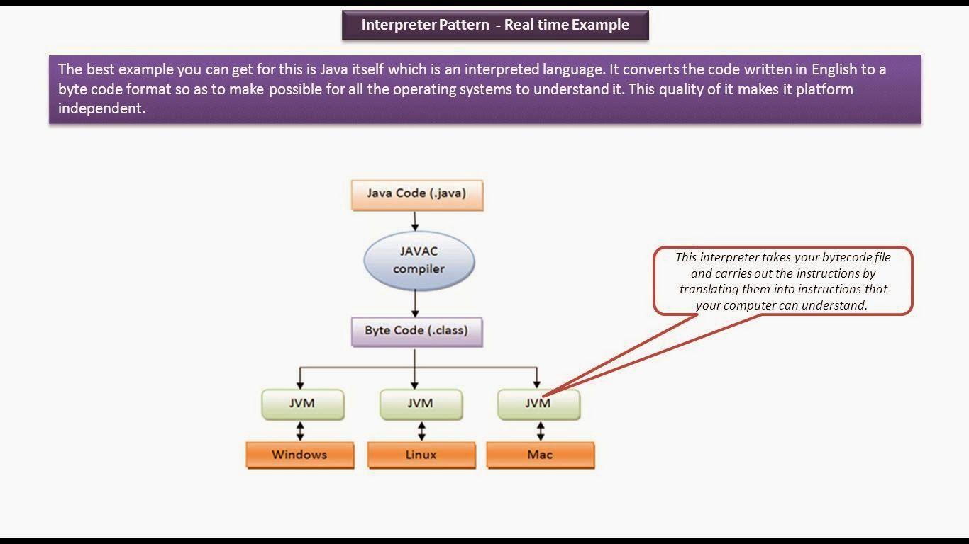 Singleton Design Pattern Java Unique Inspiration