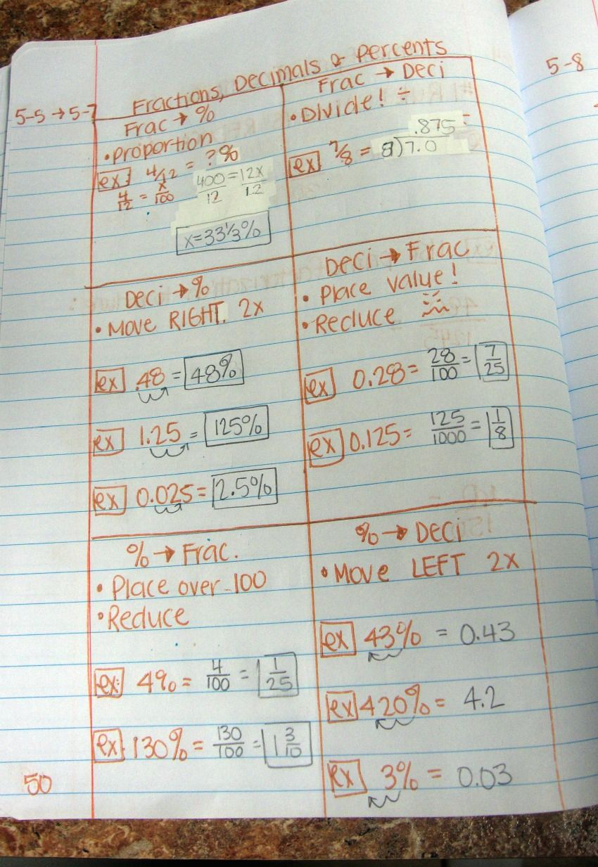 Math Notebook Notes With Images Math Notebooks Math