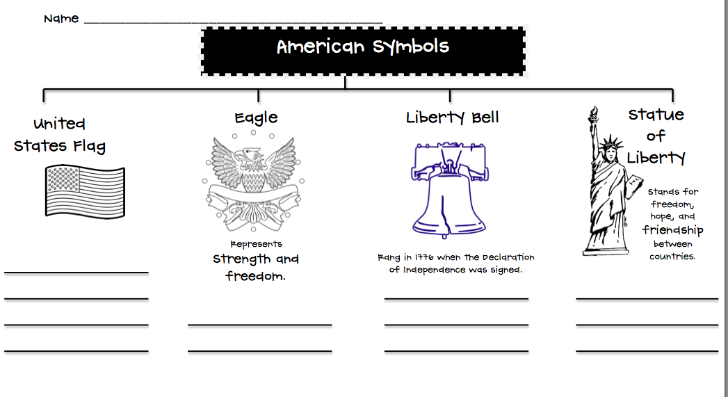 American Symbols Ss K22 Lessons Tes Teach