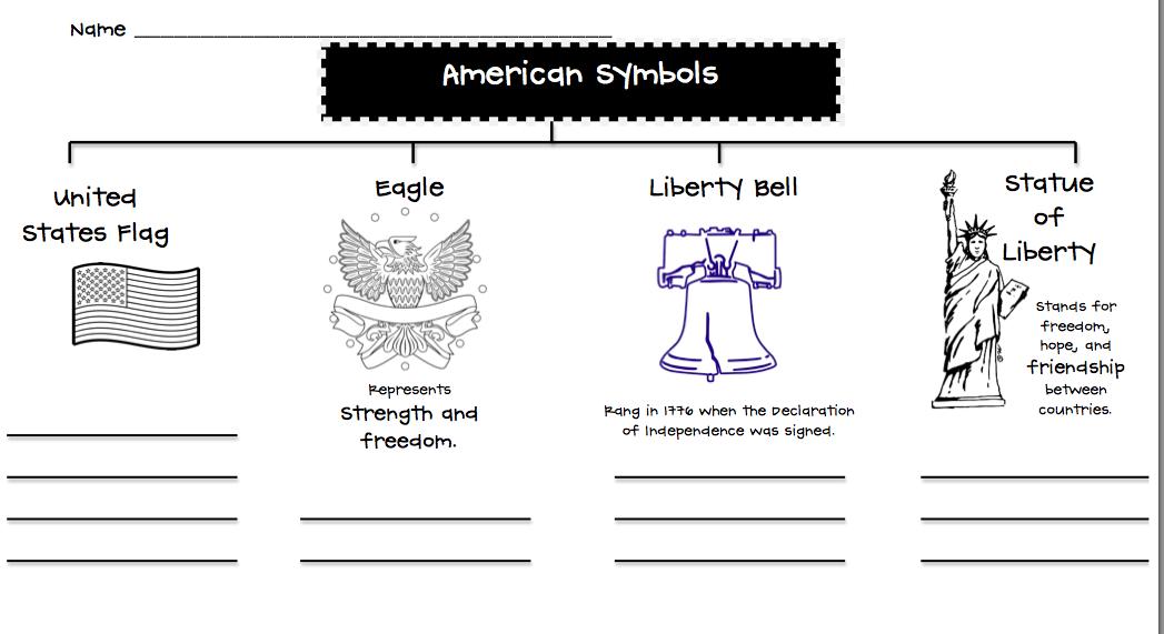 1000+ images about Social Studies on Pinterest | American Symbols ...