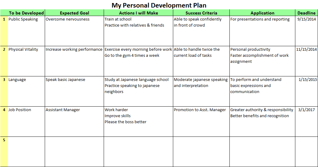 Personal development plan example for students google for Personal wellness plan template