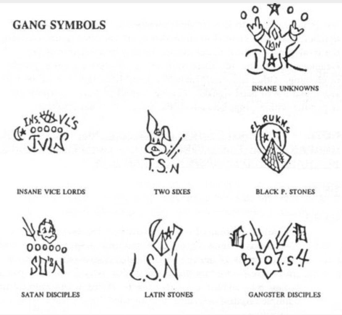 Gang hand signs gang awareness pinterest tatoos and tattoo buycottarizona Choice Image