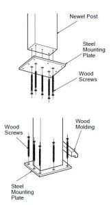 Best How To Install A Floor Level Newel Post Stair Parts 640 x 480