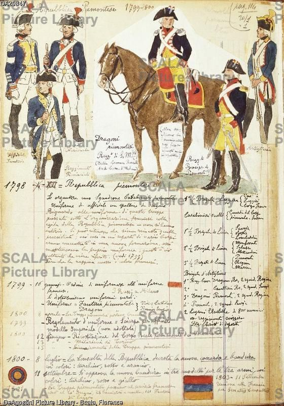 Cartina Militare Piemonte.Scala Archives Dettaglio Immagine Illustrazione Militare Uniformi Militari Immagini
