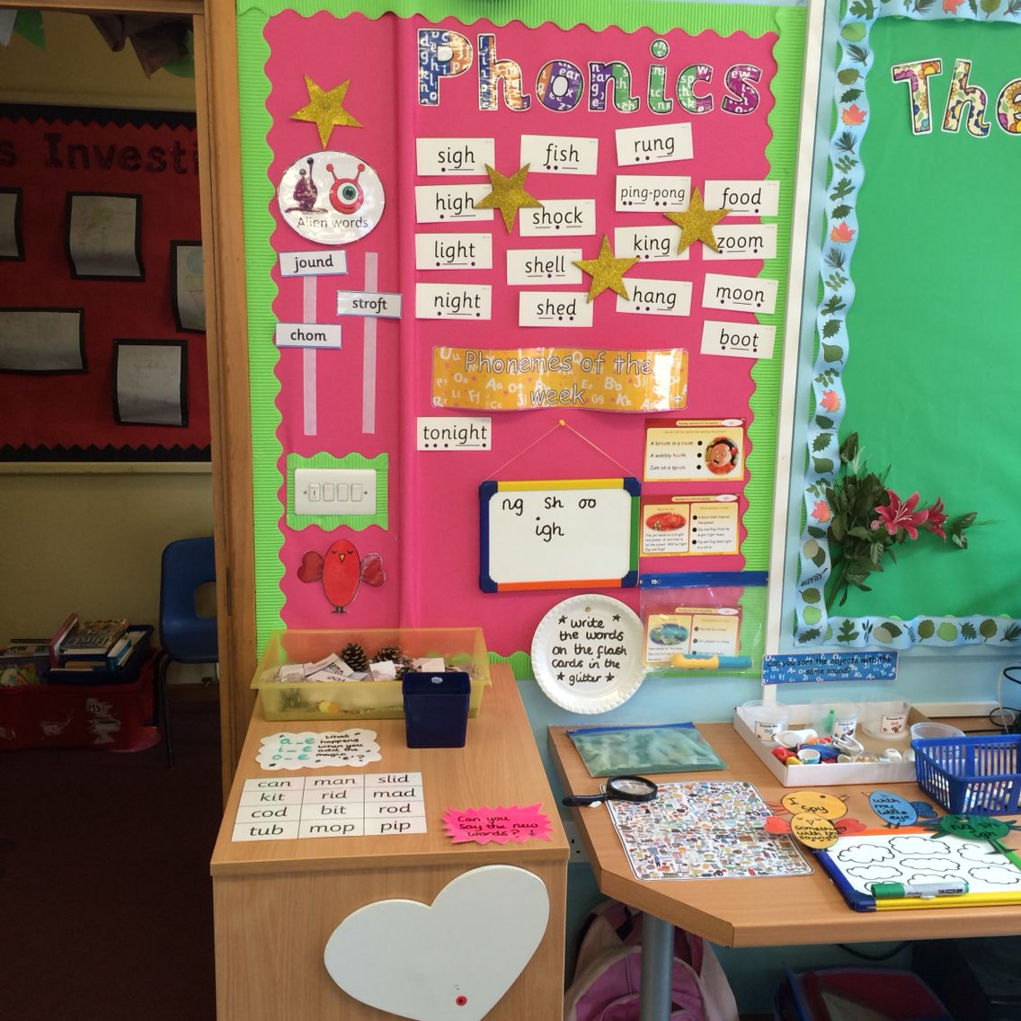 Phonics Display Phase 3 Very Interactive Kinaesthetic