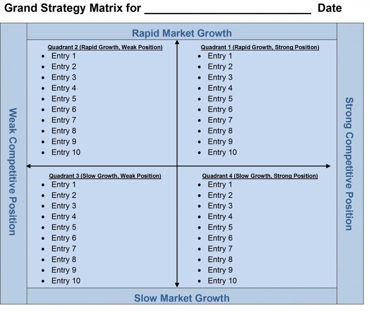 Grand Strategy Matrix Template For Word Strategic Planning Template Swot Analysis Template Strategic Planning Process
