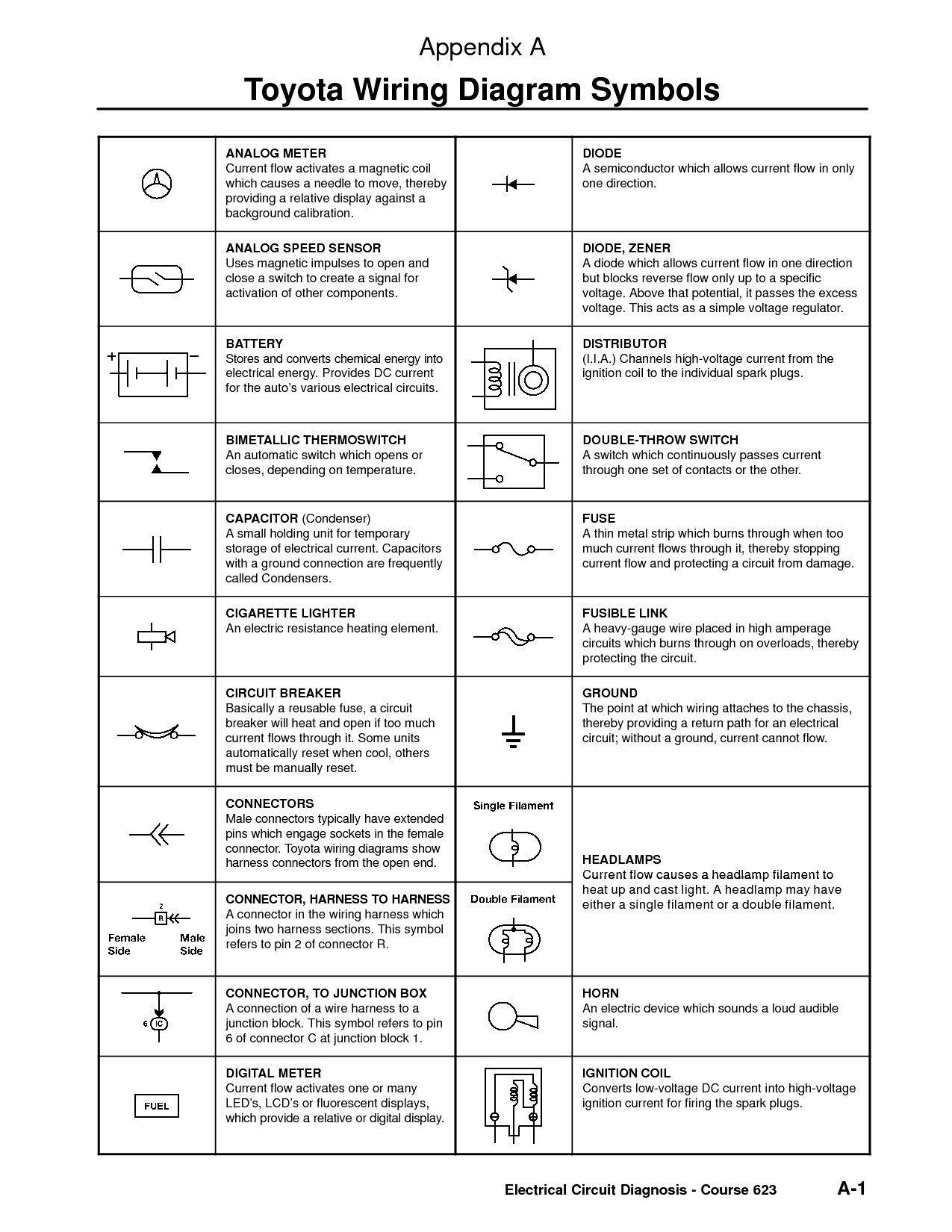New Electrical Symbols For Outlet Diagram Wiringdiagram Diagramming Diagramm Visuals Visu Electrical Symbols Electrical Wiring Diagram Electrical Diagram