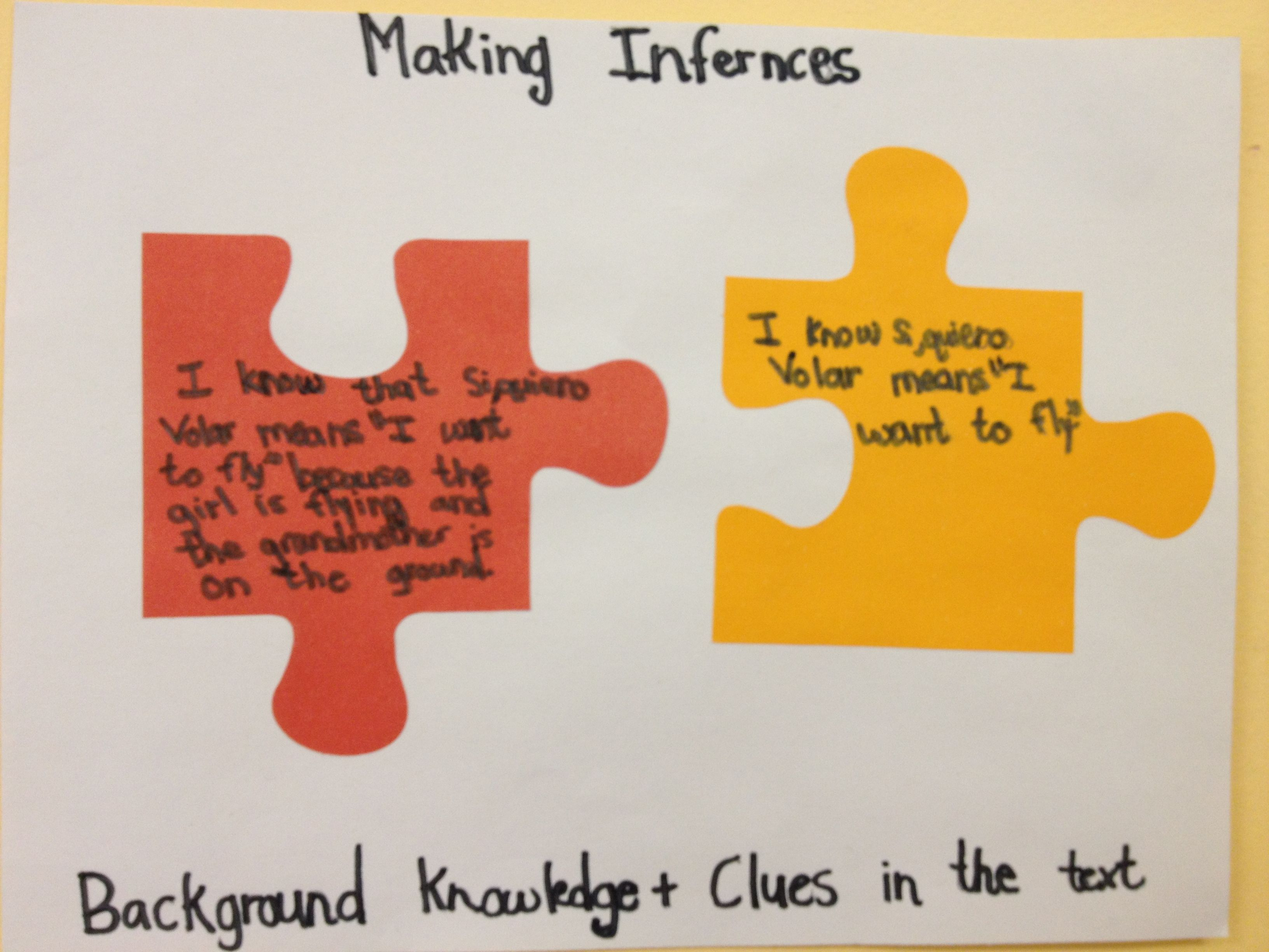 Making Inferences Background Knowledge Clues In The