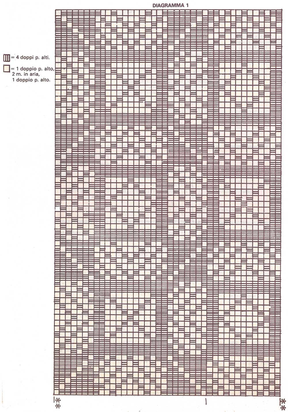Striscia Da Tavolo Diagramma Crochet Everything Crochet Doily