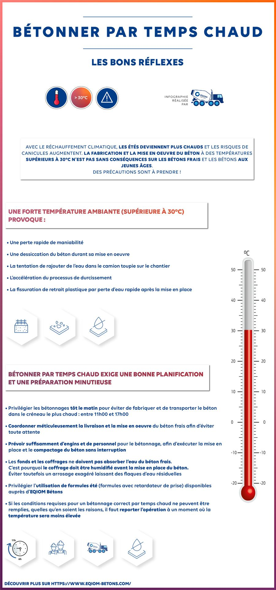 Infographie Betonner Par Temps Chaud Tokster Eqiom Infographie Btob Chaud