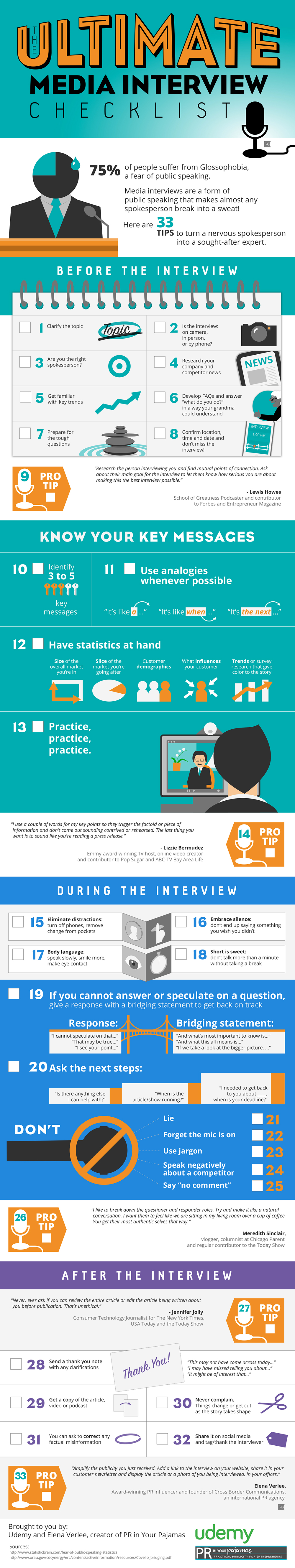 The Ultimate Media Interview Checklist #infographic