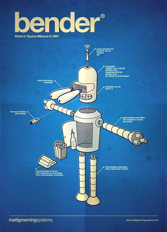 Bender Schematic [Futurama]