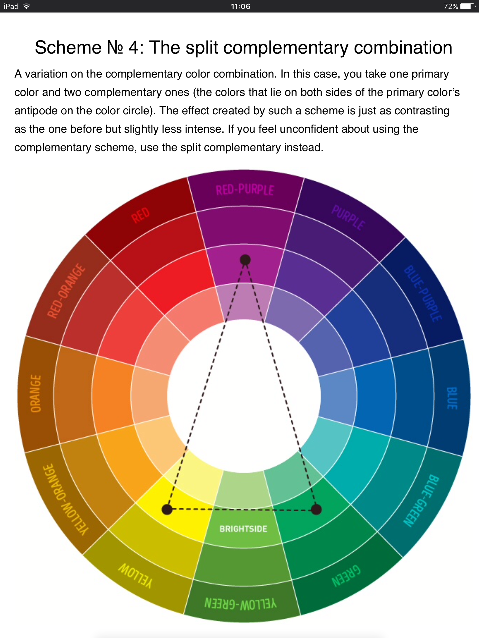 Color Boards Triad SchemeColor Schemes DesignSplit Complementary