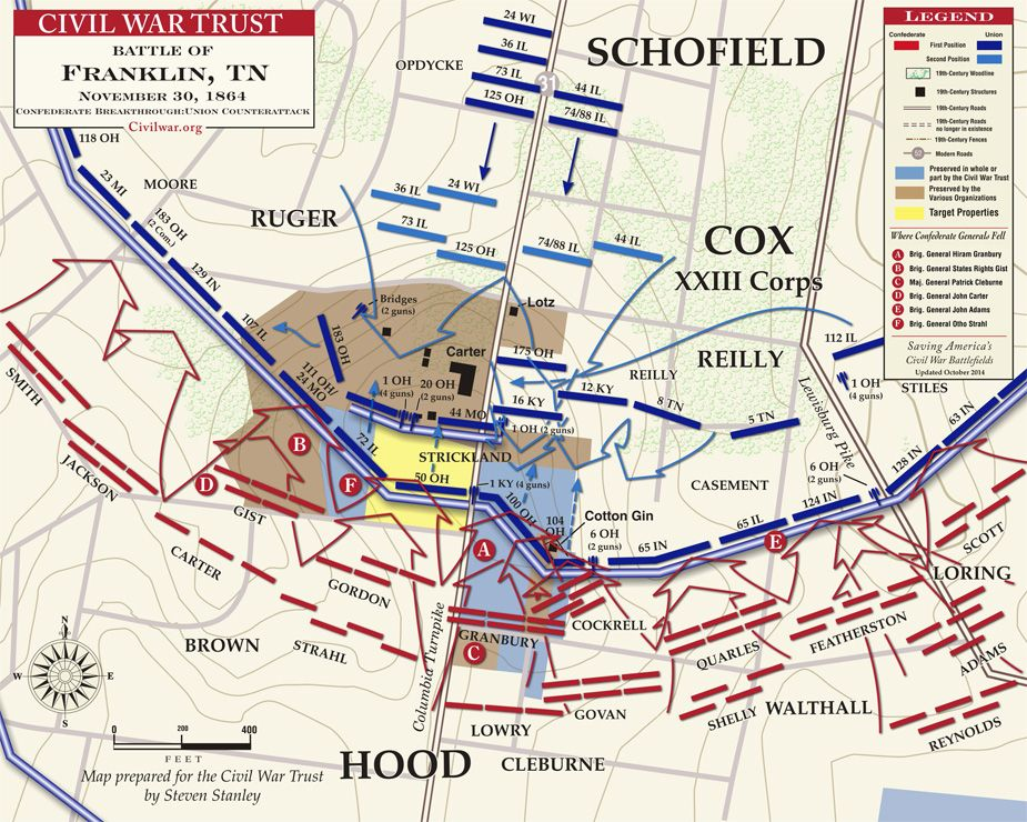 The Battle of Franklin. At this battle 6 Confederate generals died during a ferocious frontal charge on Union lines. The map shows where they fell. A. Gen. H.B. Granbury. B. Gen. States Rights Gist C. Gen. Patrick Cleburne D. Gen. John C. Carter E. Gen. John Adams F. Gen. O.F. Strahl