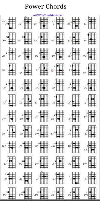 Guitar Power Chords Learning Guitar Pinterest Gitaar